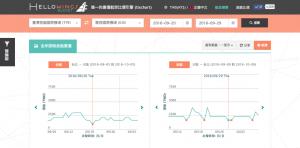 B_螢幕截圖 2015-12-28 13.51.19